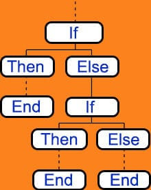 conditional-logic-if-else-statements