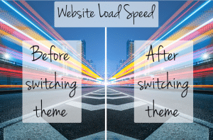 website-load-speed