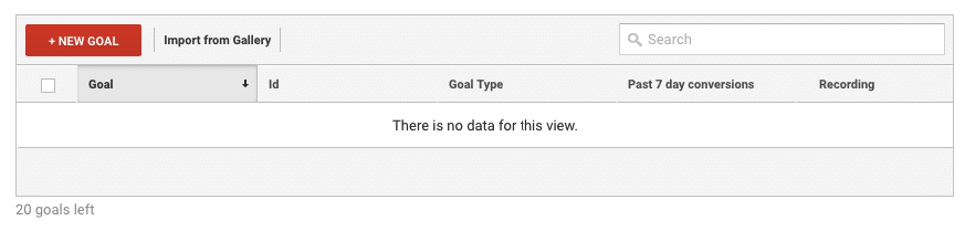 New Goal in Google Analytics