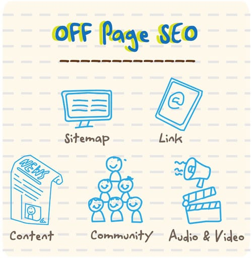 Off-page-search-engine-optimization