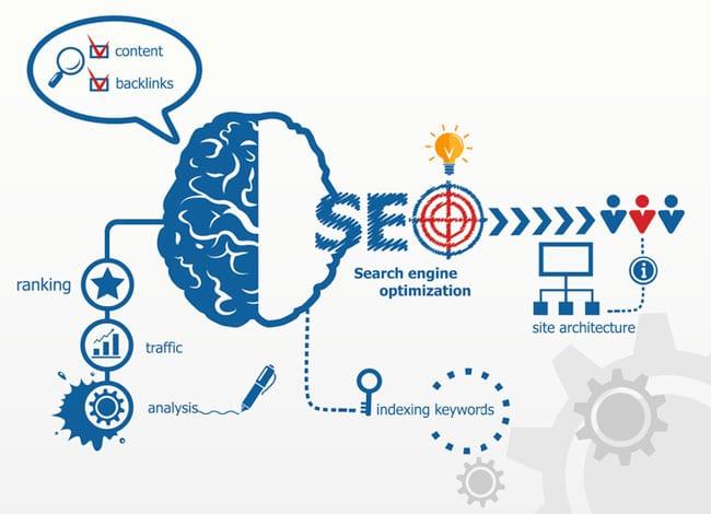 Search-Engine-Optimization