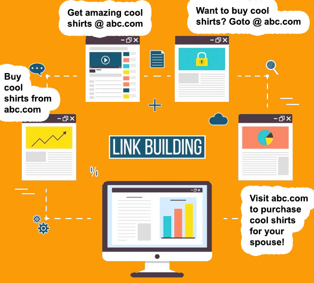 backlinks-for-a-website-with-different-anchor-text-1